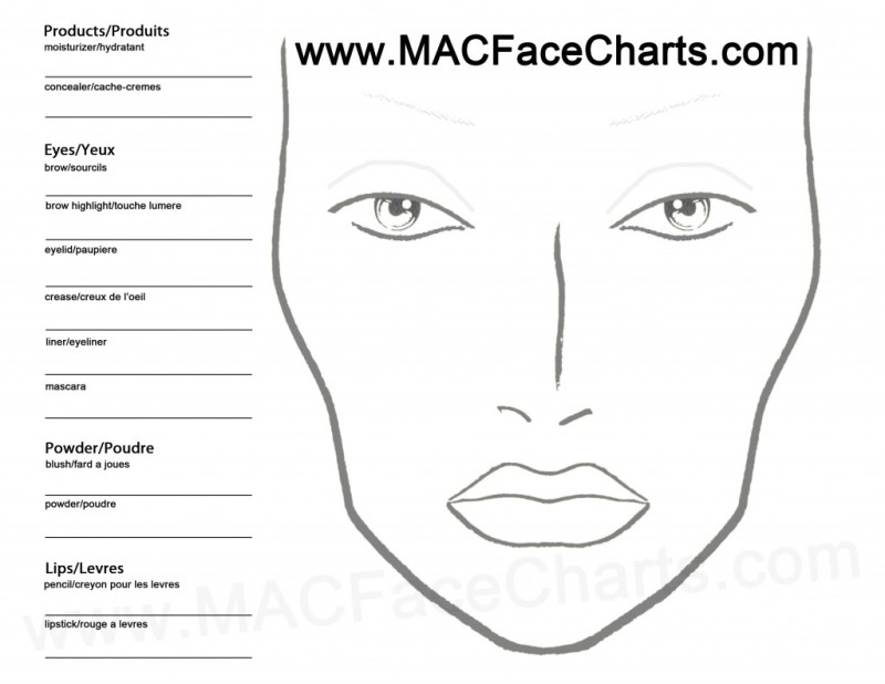 blank face diagram botox wiring library